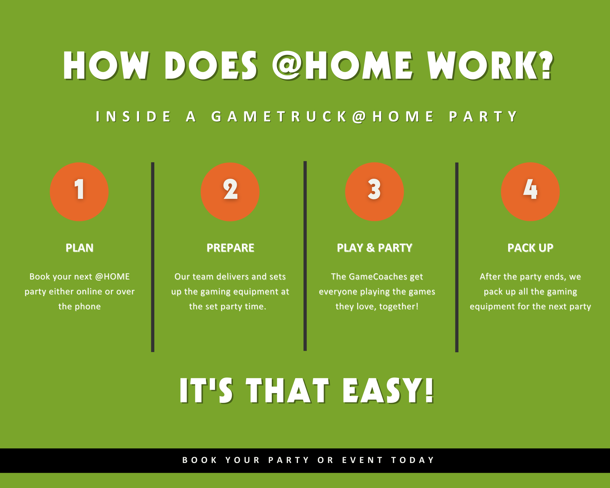 GameTruck @HOME  Party